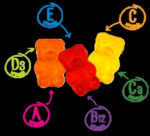Мултивитамини и минерали 90ct - мечета